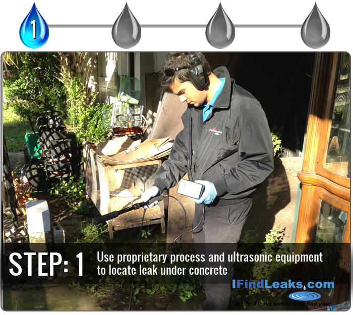 The Leak Detection Process Step 1